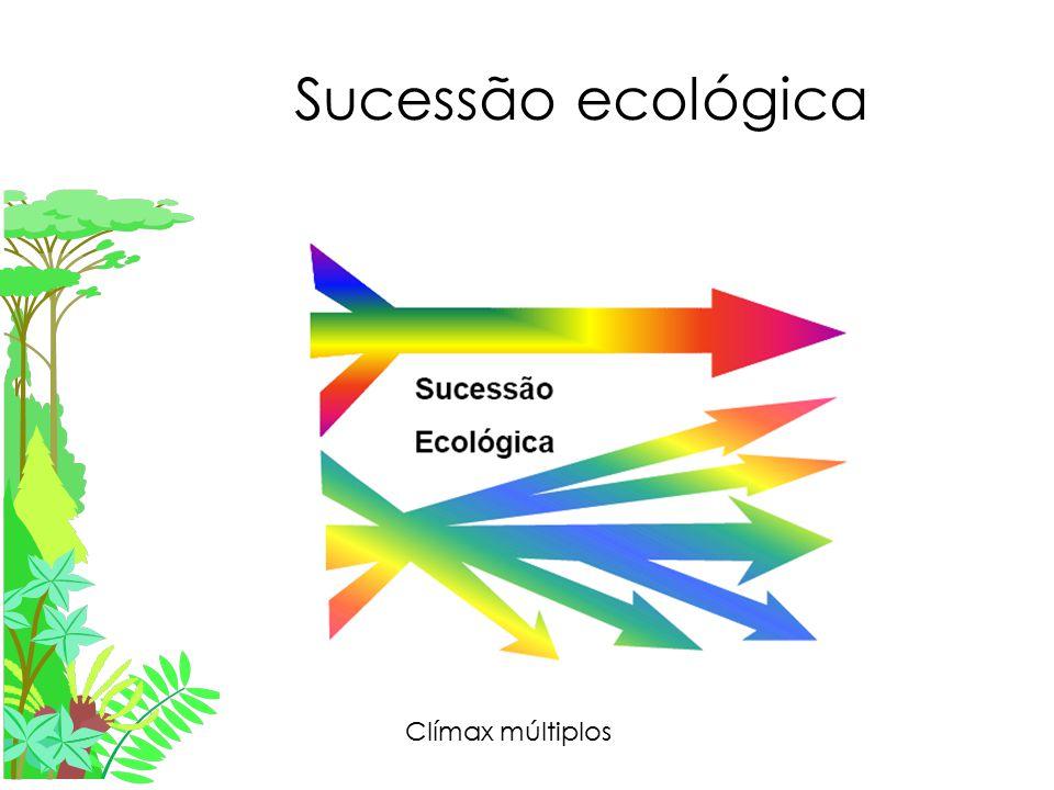 Sucessão ecológica Clímax múltiplos