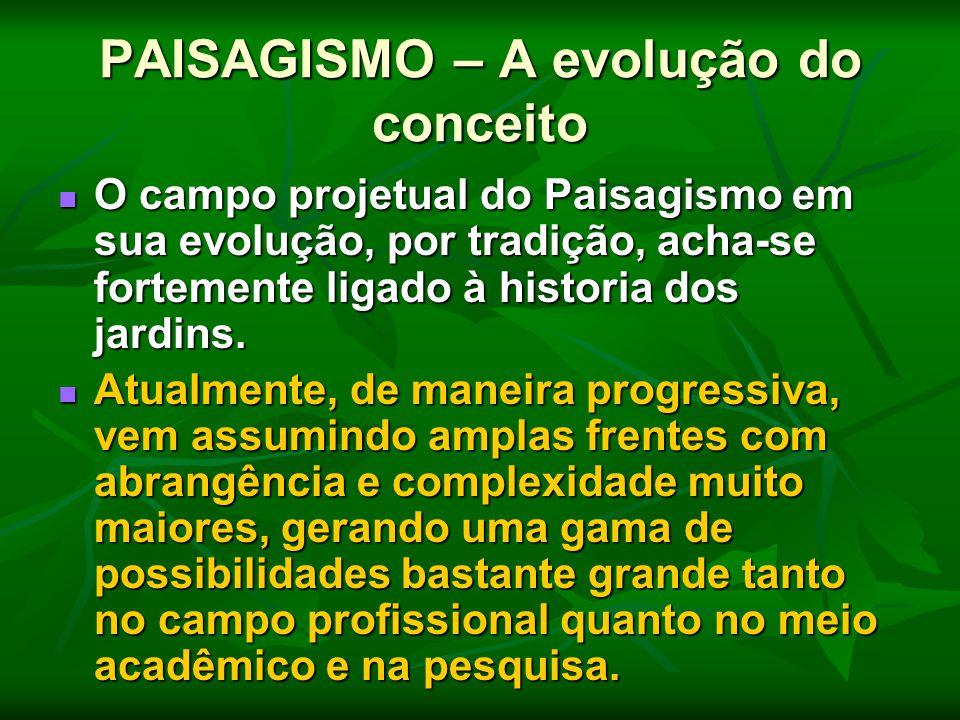 PAISAGISMO – A evolução do conceito O campo projetual do Paisagismo em sua evolução, por tradição, acha-se fortemente ligado à historia dos jardins. O