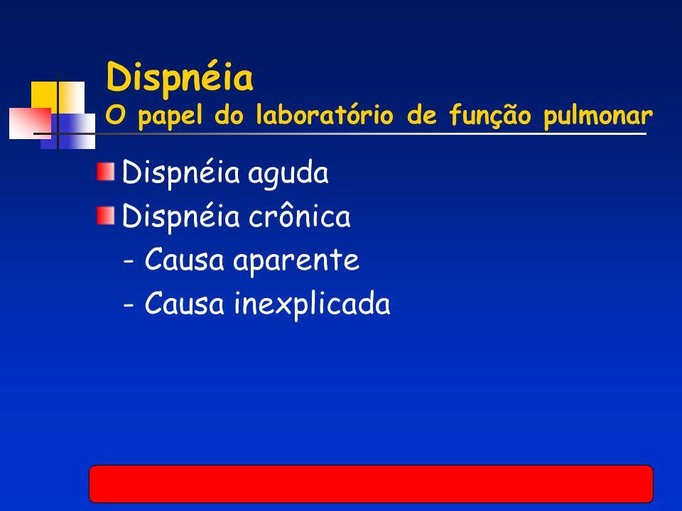 Dispnéia O papel do laboratório de função pulmonar Dispnéia aguda Dispnéia crônica - Causa aparente - Causa inexplicada