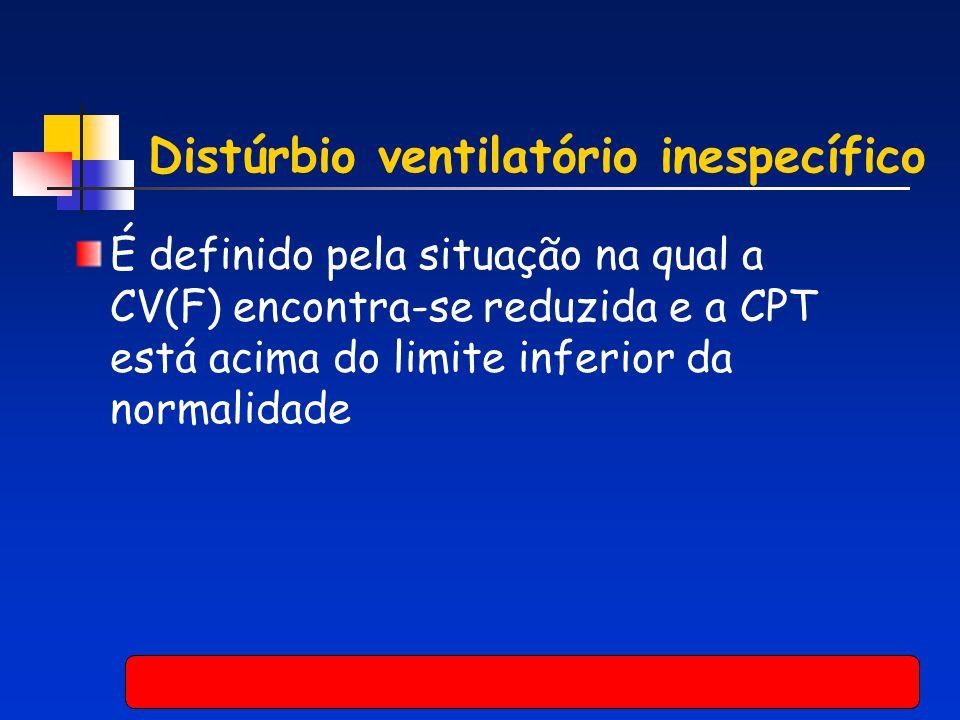 Distúrbio ventilatório inespecífico É definido pela situação na qual a CV(F) encontra-se reduzida e a CPT está acima do limite inferior da normalidade