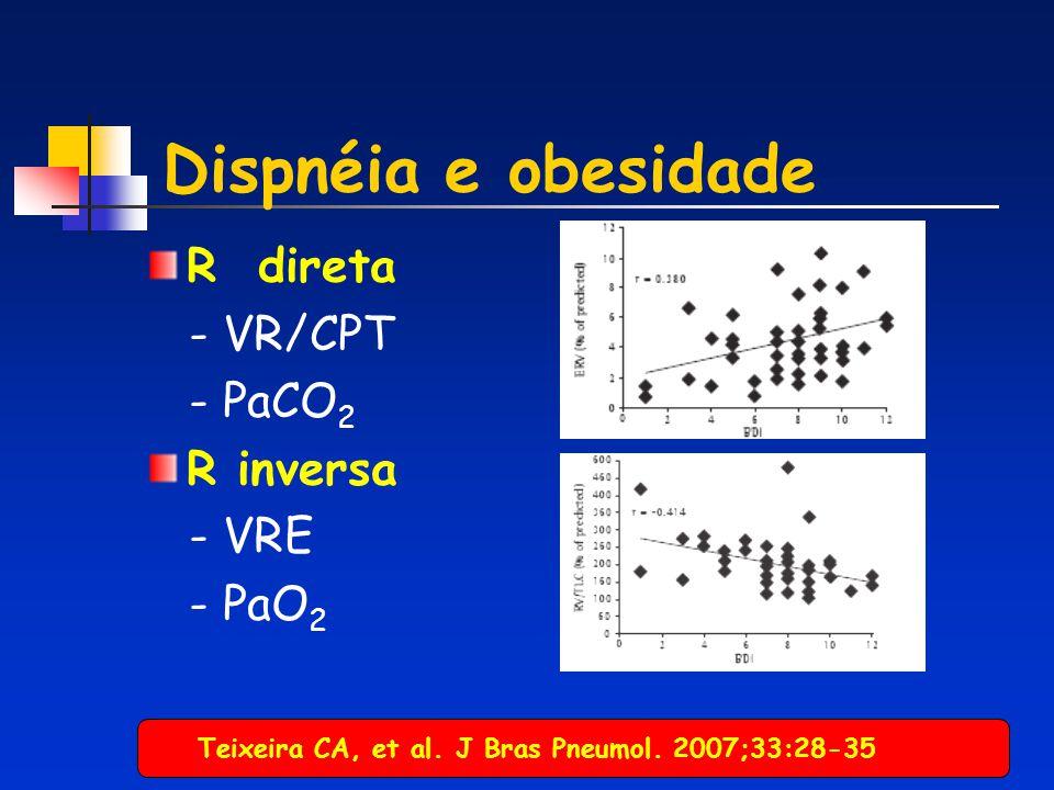 Dispnéia e obesidade R direta - VR/CPT - PaCO 2 R inversa - VRE - PaO 2 Teixeira CA, et al. J Bras Pneumol. 2007;33:28-35