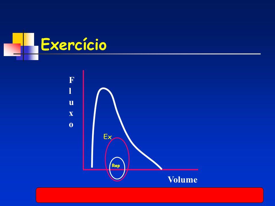 Exercício Volume FluxoFluxo Ex Rep