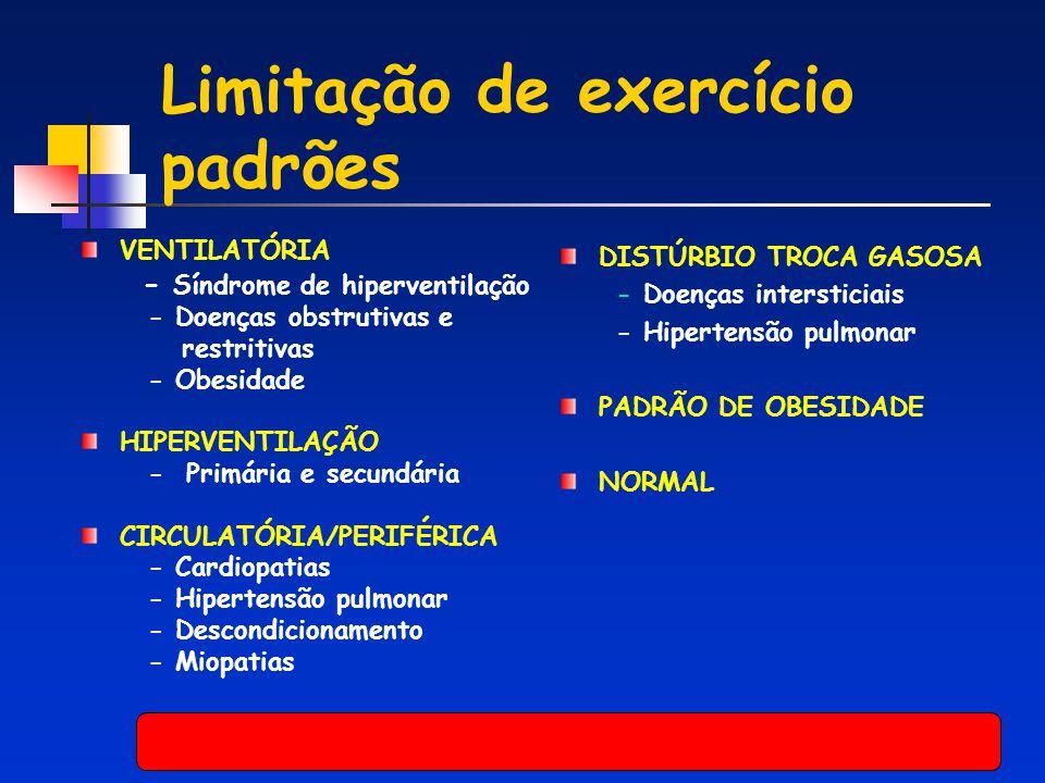 DISTÚRBIO TROCA GASOSA - Doenças intersticiais - Hipertensão pulmonar PADRÃO DE OBESIDADE NORMAL VENTILATÓRIA - Síndrome de hiperventilação - Doenças
