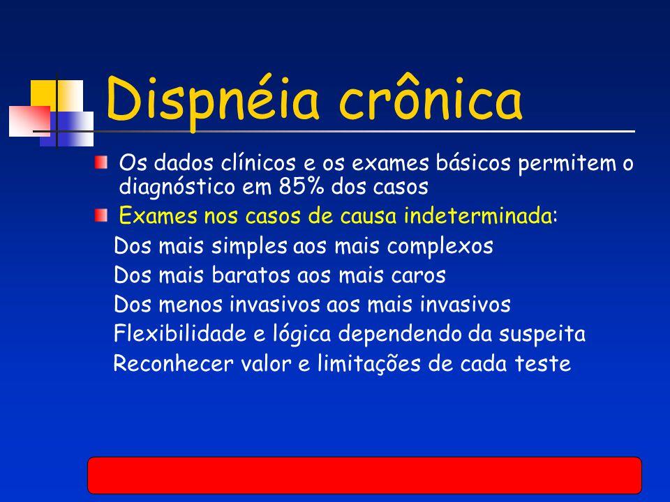 Dispnéia crônica Os dados clínicos e os exames básicos permitem o diagnóstico em 85% dos casos Exames nos casos de causa indeterminada: Dos mais simpl