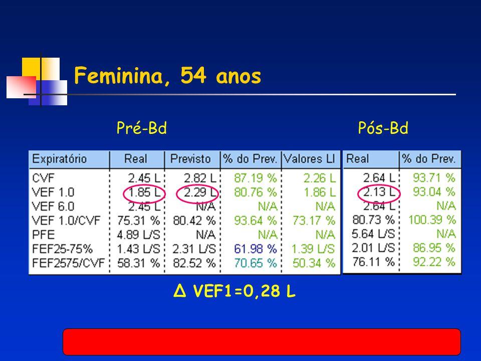 Feminina, 54 anos Pré-Bd Pós-Bd Δ VEF1=0,28 L