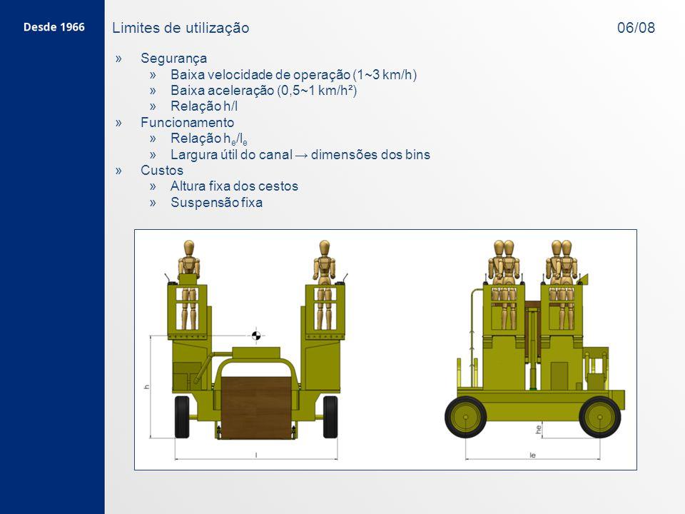 Limites de utilização 06/08 » »Segurança » »Baixa velocidade de operação (1~3 km/h) » »Baixa aceleração (0,5~1 km/h²) » »Relação h/l » »Funcionamento » »Relação h e /l e » »Largura útil do canal → dimensões dos bins » »Custos » »Altura fixa dos cestos » »Suspensão fixa
