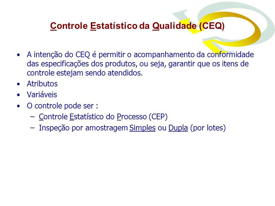 Controle Estatístico da Qualidade (CEQ) A intenção do CEQ é permitir o acompanhamento da conformidade das especificações dos produtos, ou seja, garantir que os itens de controle estejam sendo atendidos.
