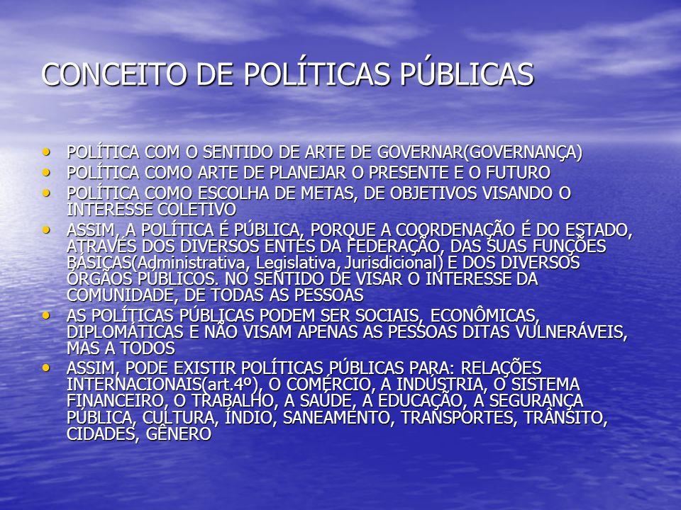CONCEITO DE POLÍTICAS PÚBLICAS POLÍTICA COM O SENTIDO DE ARTE DE GOVERNAR(GOVERNANÇA) POLÍTICA COM O SENTIDO DE ARTE DE GOVERNAR(GOVERNANÇA) POLÍTICA
