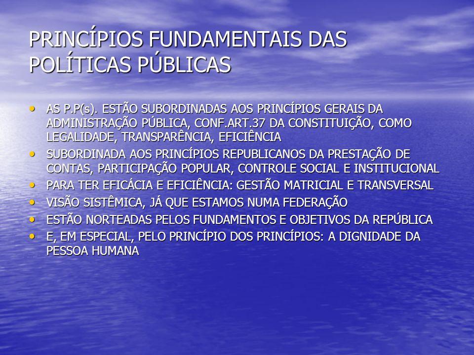 PRINCÍPIOS FUNDAMENTAIS DAS POLÍTICAS PÚBLICAS AS P.P(s). ESTÃO SUBORDINADAS AOS PRINCÍPIOS GERAIS DA ADMINISTRAÇÃO PÚBLICA, CONF.ART.37 DA CONSTITUIÇ