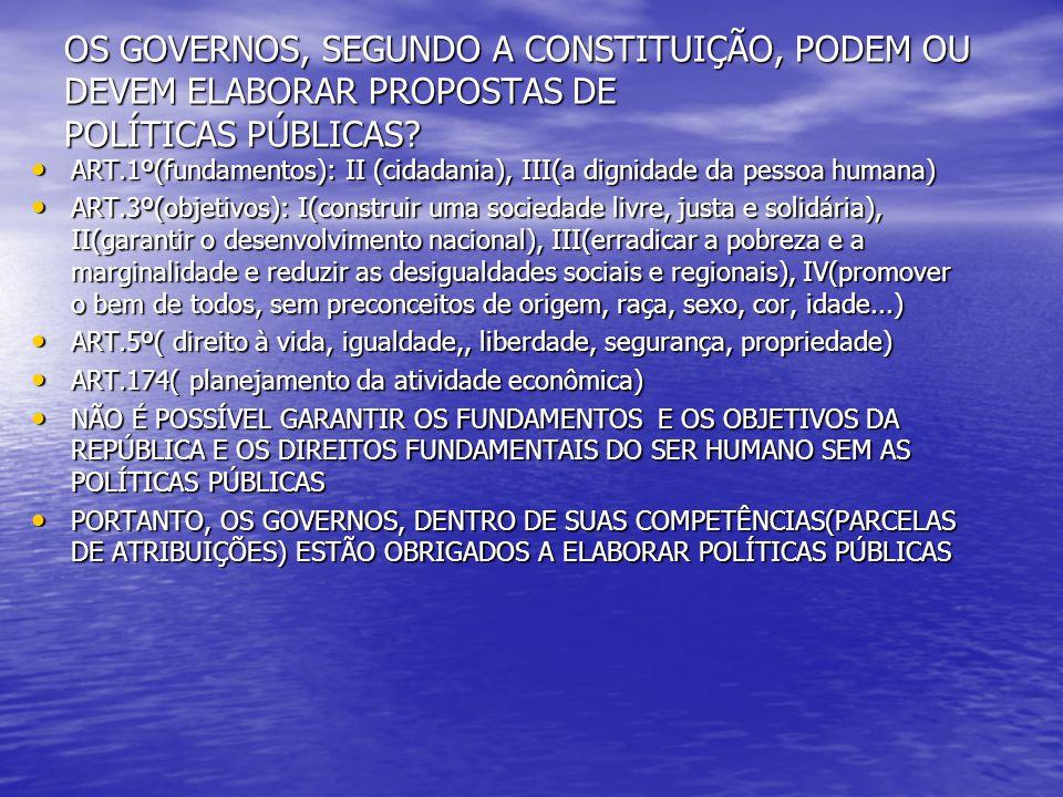 OS GOVERNOS, SEGUNDO A CONSTITUIÇÃO, PODEM OU DEVEM ELABORAR PROPOSTAS DE POLÍTICAS PÚBLICAS? ART.1º(fundamentos): II (cidadania), III(a dignidade da
