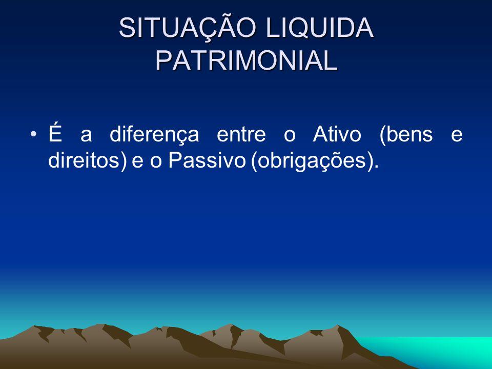 SITUAÇÃO LIQUIDA PATRIMONIAL É a diferença entre o Ativo (bens e direitos) e o Passivo (obrigações).
