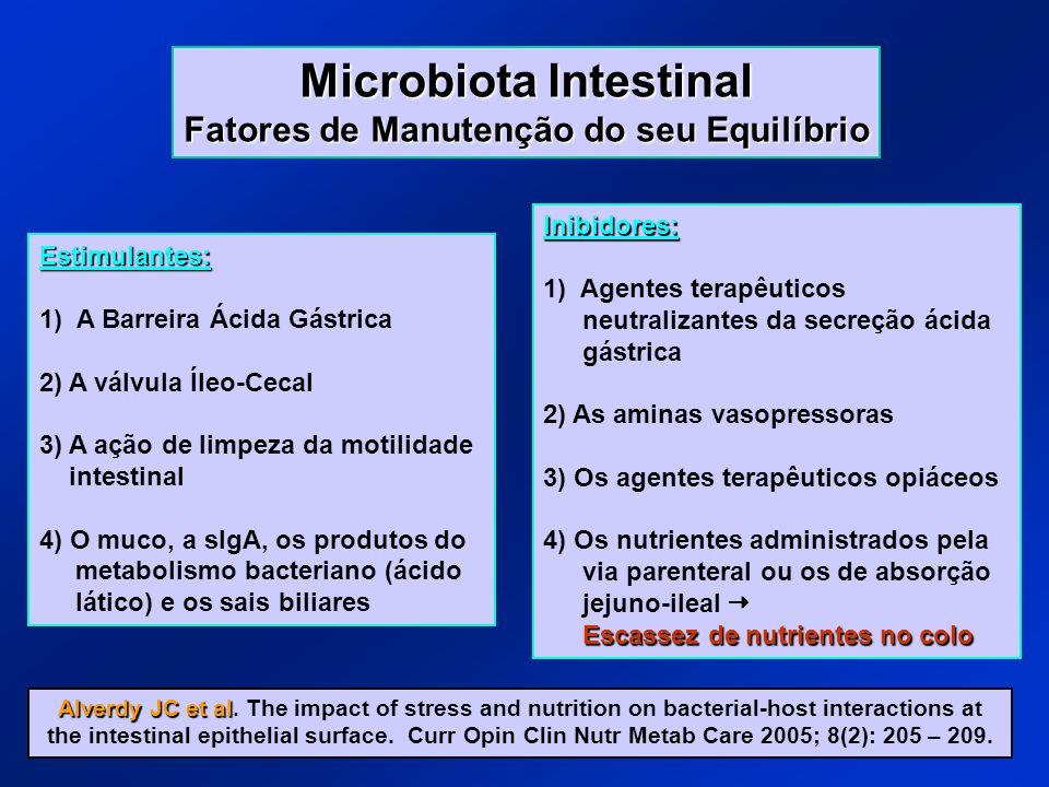 Microbiota Intestinal Fatores de Manutenção do seu Equilíbrio Estimulantes: 1) A Barreira Ácida Gástrica 2) A válvula Íleo-Cecal 3) A ação de limpeza