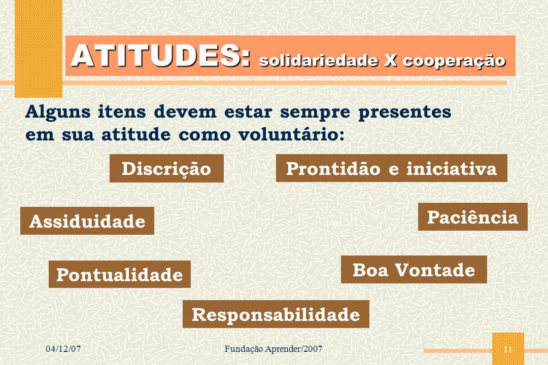 04/12/07Fundação Aprender/2007 11 ATITUDES: solidariedade X cooperação Alguns itens devem estar sempre presentes em sua atitude como voluntário: Discr
