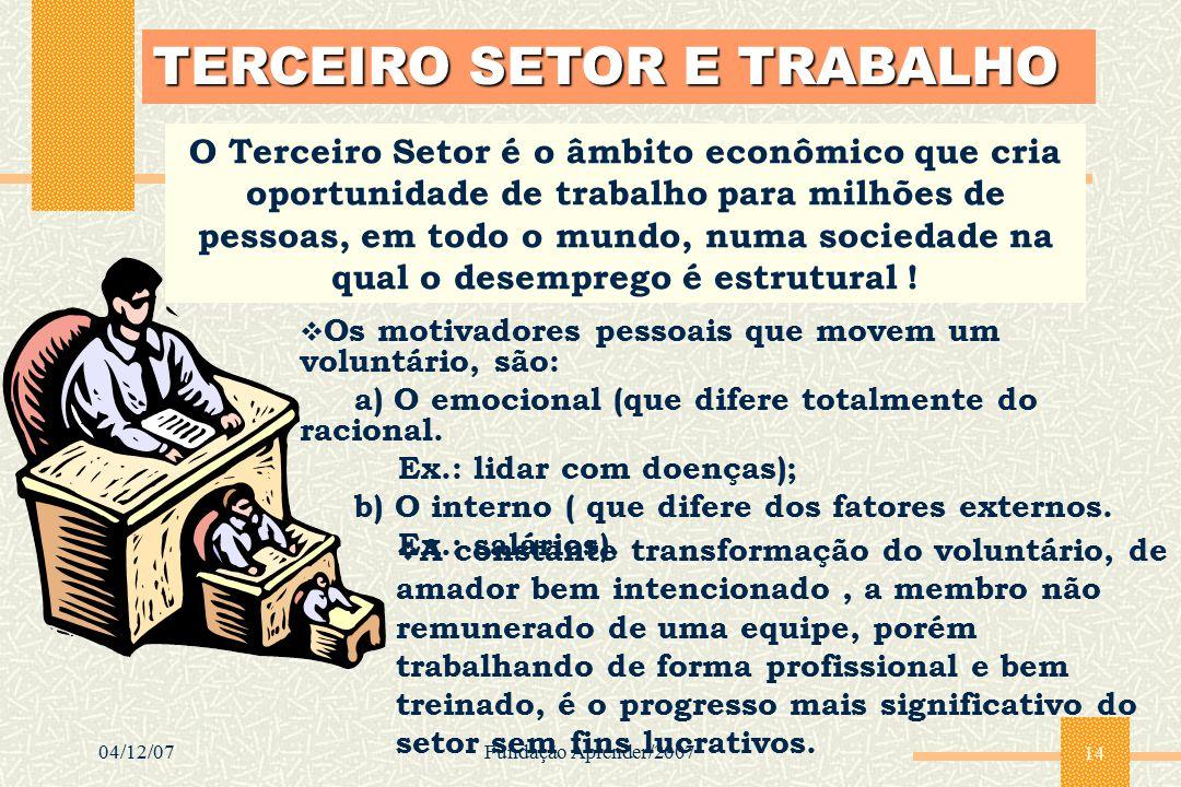 04/12/07Fundação Aprender/2007 14 TERCEIRO SETOR E TRABALHO O Terceiro Setor é o âmbito econômico que cria oportunidade de trabalho para milhões de pe