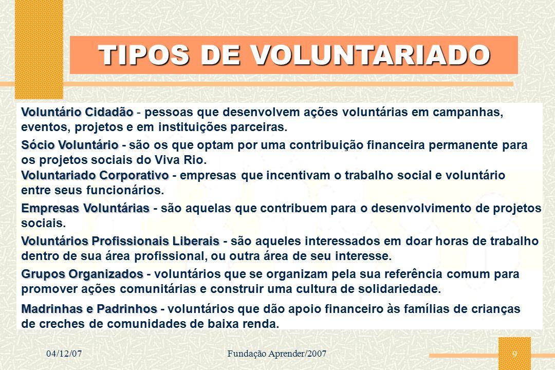 04/12/07Fundação Aprender/2007 9 TIPOS DE VOLUNTARIADO Voluntário Cidadão Voluntário Cidadão - pessoas que desenvolvem ações voluntárias em campanhas,