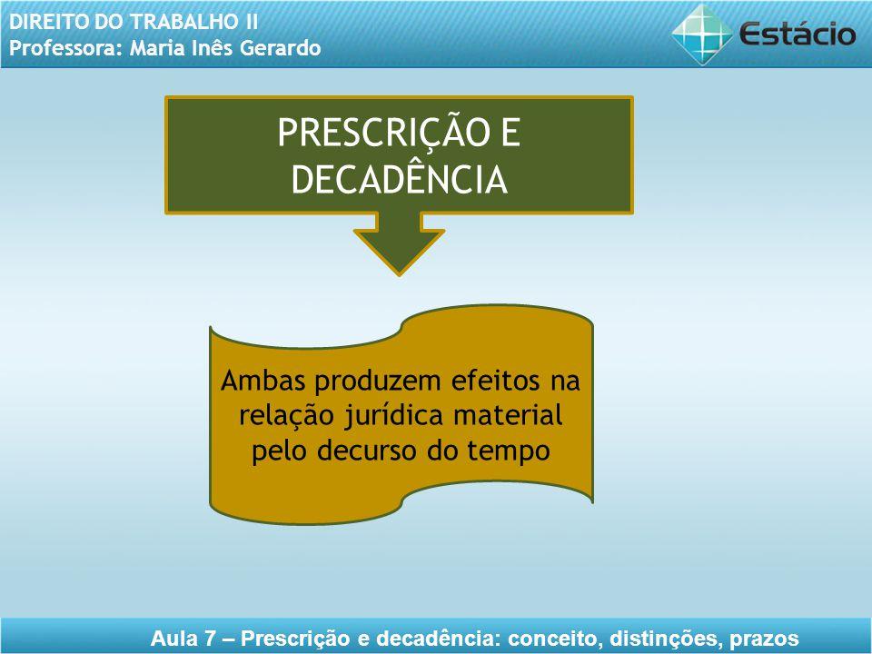 DIREITO DO TRABALHO II Professora: Maria Inês Gerardo Aula 7 – Prescrição e decadência: conceito, distinções, prazos PRESCRIÇÃO E DECADÊNCIA Ambas pro