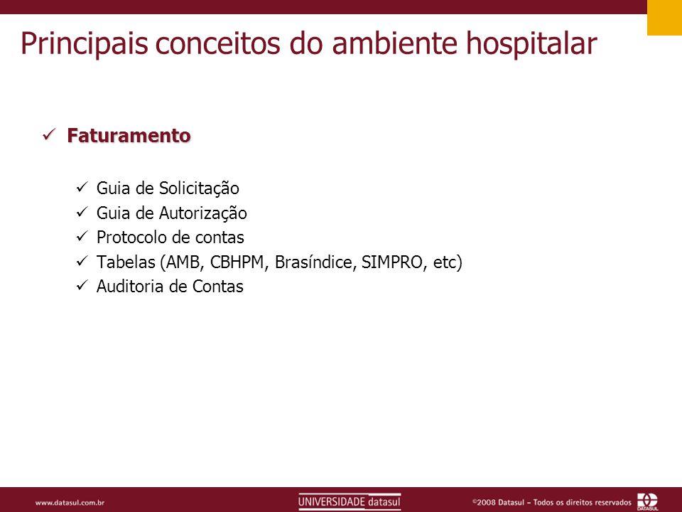 Principais conceitos do ambiente hospitalar Faturamento Faturamento Guia de Solicitação Guia de Autorização Protocolo de contas Tabelas (AMB, CBHPM, Brasíndice, SIMPRO, etc) Auditoria de Contas