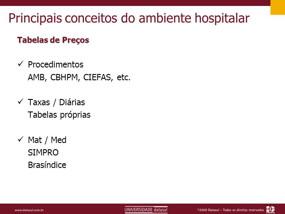 Principais conceitos do ambiente hospitalar Tabelas de Preços Procedimentos AMB, CBHPM, CIEFAS, etc.