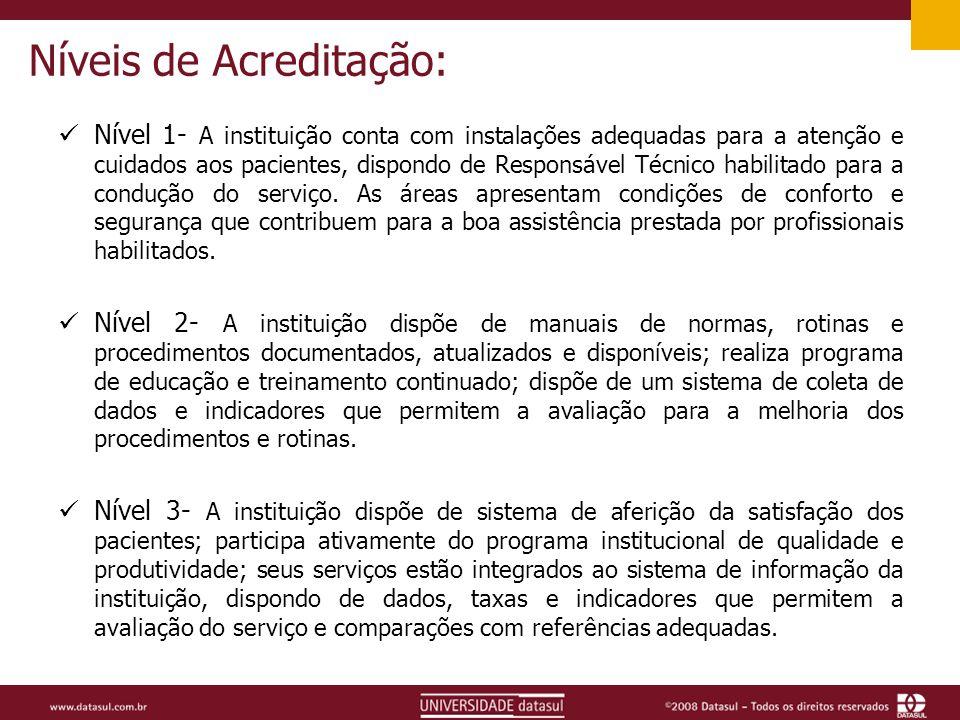 Níveis de Acreditação: Nível 1- A instituição conta com instalações adequadas para a atenção e cuidados aos pacientes, dispondo de Responsável Técnico habilitado para a condução do serviço.