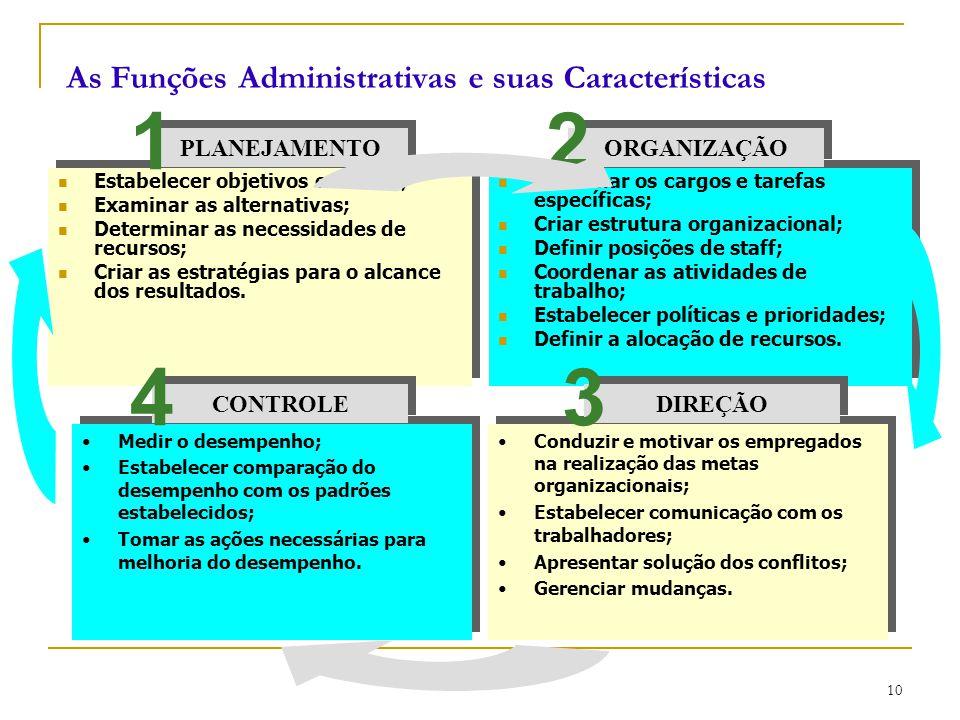 CEUT 10 Estabelecer objetivos e missão; Examinar as alternativas; Determinar as necessidades de recursos; Criar as estratégias para o alcance dos resu