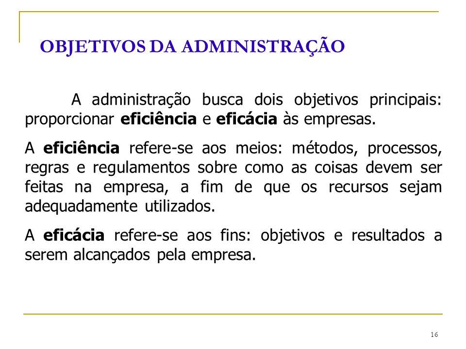 CEUT 16 OBJETIVOS DA ADMINISTRAÇÃO A administração busca dois objetivos principais: proporcionar eficiência e eficácia às empresas. A eficiência refer