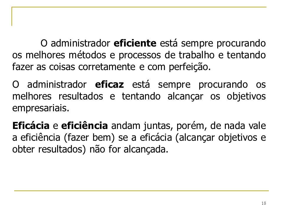 CEUT 18 O administrador eficiente está sempre procurando os melhores métodos e processos de trabalho e tentando fazer as coisas corretamente e com per