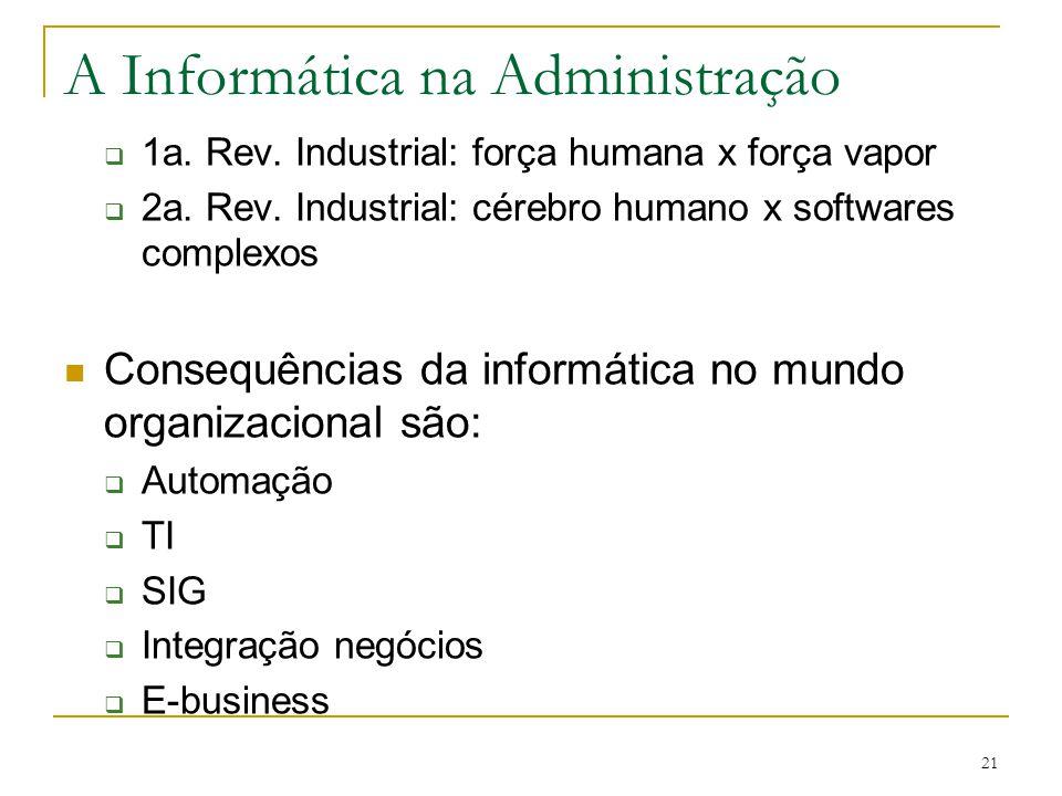 CEUT 21 A Informática na Administração  1a. Rev. Industrial: força humana x força vapor  2a. Rev. Industrial: cérebro humano x softwares complexos C
