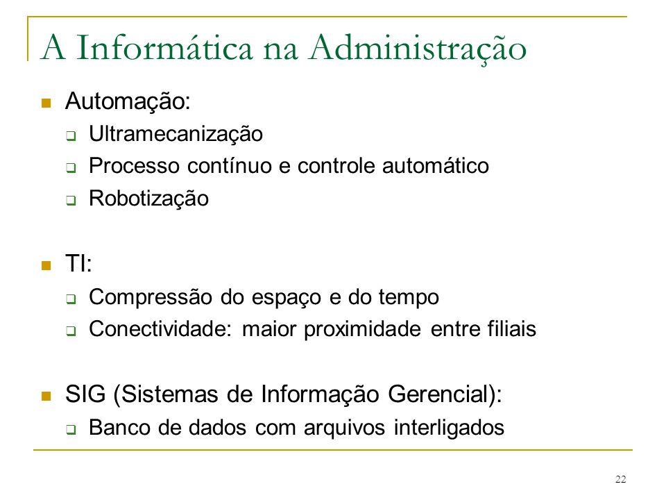 CEUT 22 A Informática na Administração Automação:  Ultramecanização  Processo contínuo e controle automático  Robotização TI:  Compressão do espaç