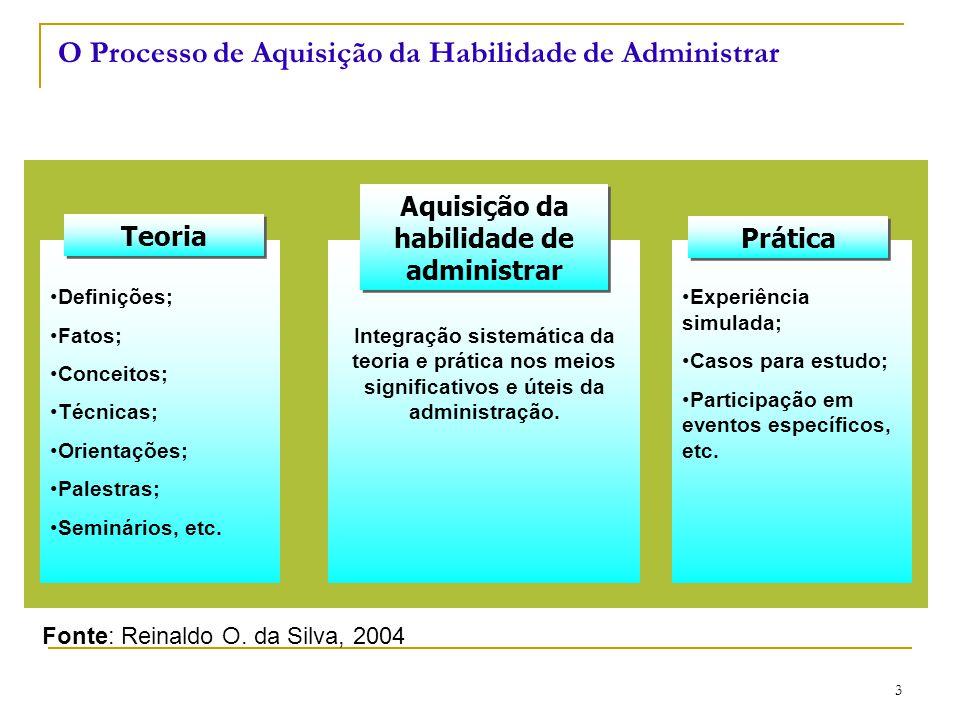 CEUT 3 Experiência simulada; Casos para estudo; Participação em eventos específicos, etc. Integração sistemática da teoria e prática nos meios signifi