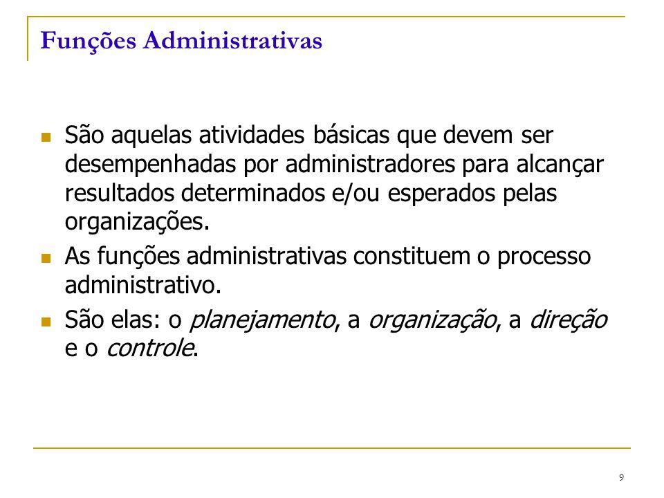 CEUT 9 Funções Administrativas São aquelas atividades básicas que devem ser desempenhadas por administradores para alcançar resultados determinados e/