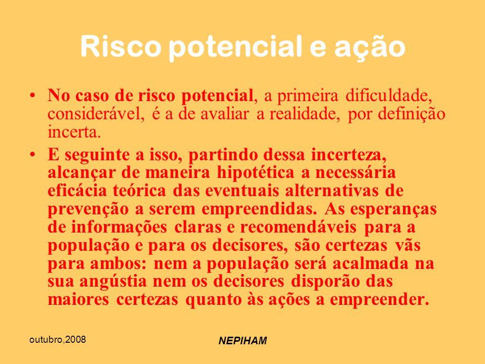 outubro,2008 NEPIHAM Risco potencial e ação No caso de risco potencial, a primeira dificuldade, considerável, é a de avaliar a realidade, por definição incerta.