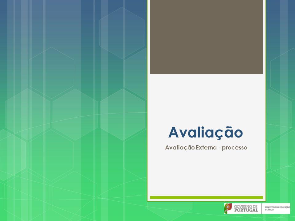 Avaliação Avaliação Externa - processo