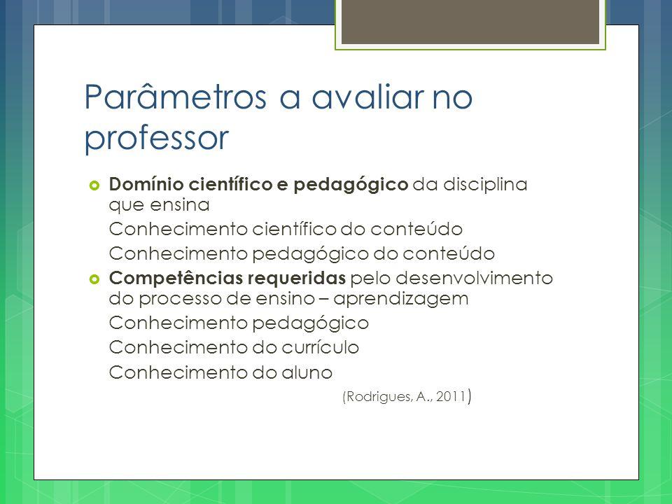 Parâmetros a avaliar no professor  Domínio científico e pedagógico da disciplina que ensina  Conhecimento científico do conteúdo  Conhecimento peda