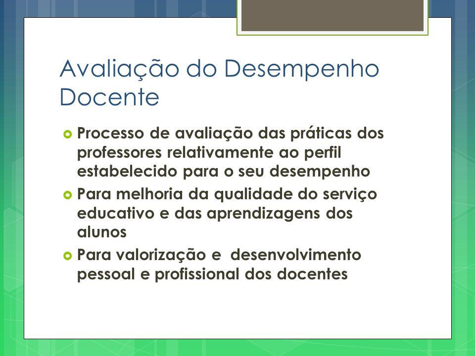 Avaliação do Desempenho Docente  Processo de avaliação das práticas dos professores relativamente ao perfil estabelecido para o seu desempenho  Para
