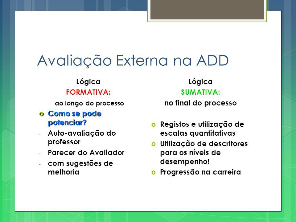 Avaliação Externa na ADD Lógica FORMATIVA: ao longo do processo  Como se pode potenciar? - Auto-avaliação do professor - Parecer do Avaliador - com s