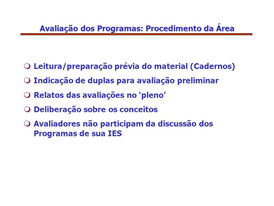 Avaliação dos Programas: Procedimento da Área mLeitura/preparação prévia do material (Cadernos) mIndicação de duplas para avaliação preliminar mRelatos das avaliações no 'pleno' mDeliberação sobre os conceitos mAvaliadores não participam da discussão dos Programas de sua IES