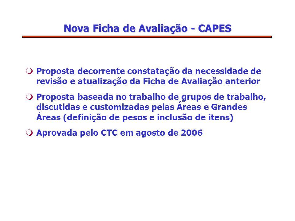 Nova Ficha de Avaliação - CAPES mProposta decorrente constatação da necessidade de revisão e atualização da Ficha de Avaliação anterior mProposta base
