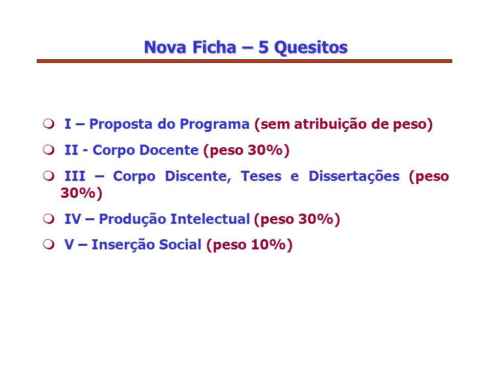 Nova Ficha – 5 Quesitos  I – Proposta do Programa (sem atribuição de peso)  II - Corpo Docente (peso 30%) m III – Corpo Discente, Teses e Dissertaçõ