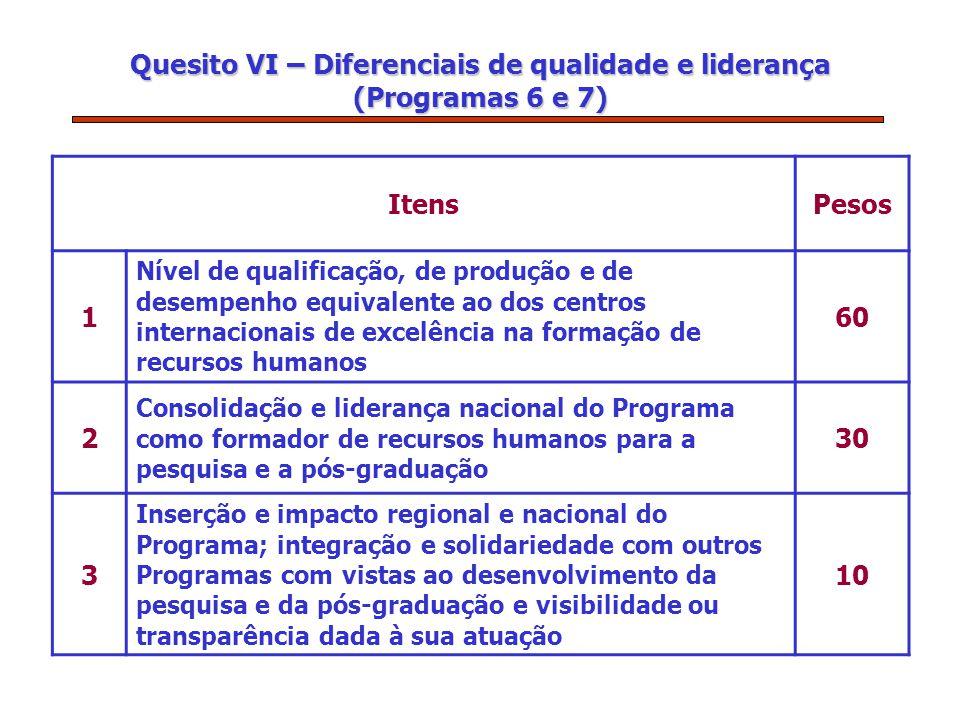 Quesito VI – Diferenciais de qualidade e liderança (Programas 6 e 7) ItensPesos 1 Nível de qualificação, de produção e de desempenho equivalente ao do