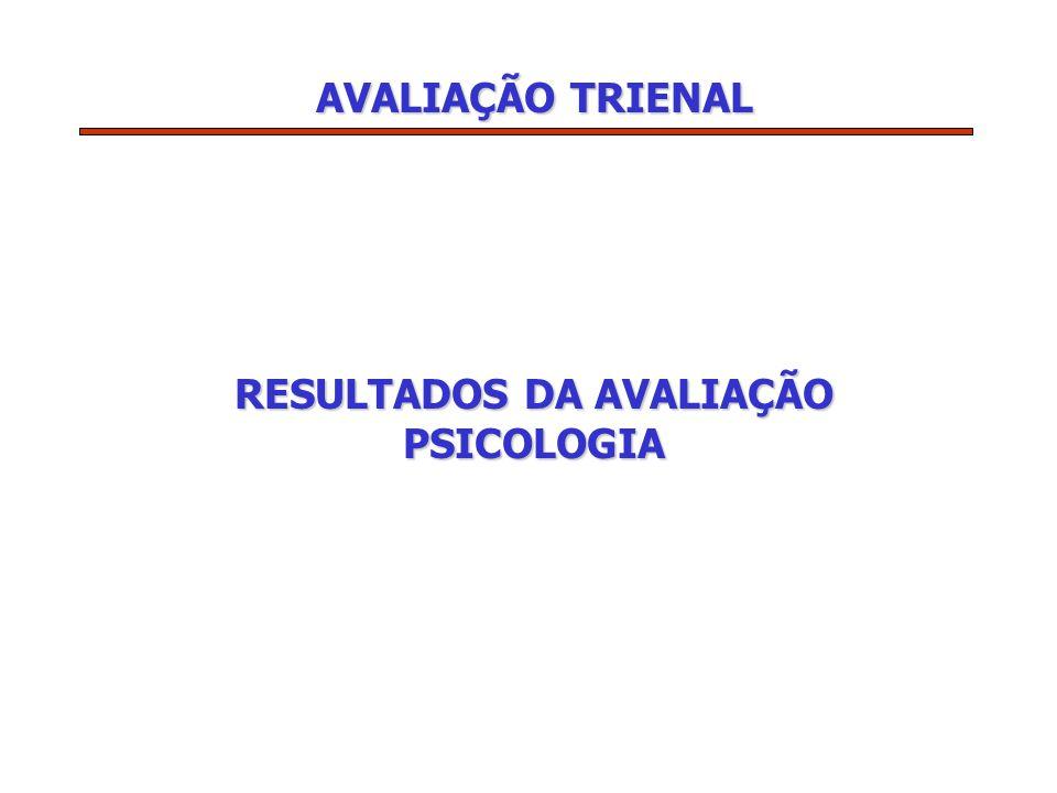 AVALIAÇÃO TRIENAL RESULTADOS DA AVALIAÇÃO PSICOLOGIA