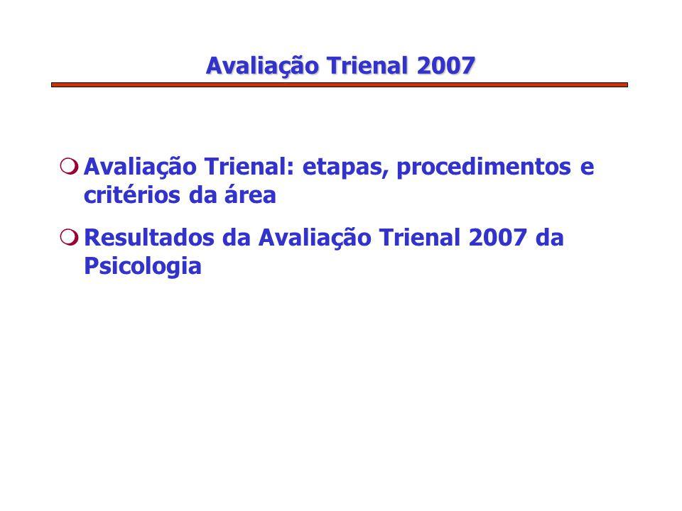 Avaliação Trienal 2007 mAvaliação Trienal: etapas, procedimentos e critérios da área mResultados da Avaliação Trienal 2007 da Psicologia
