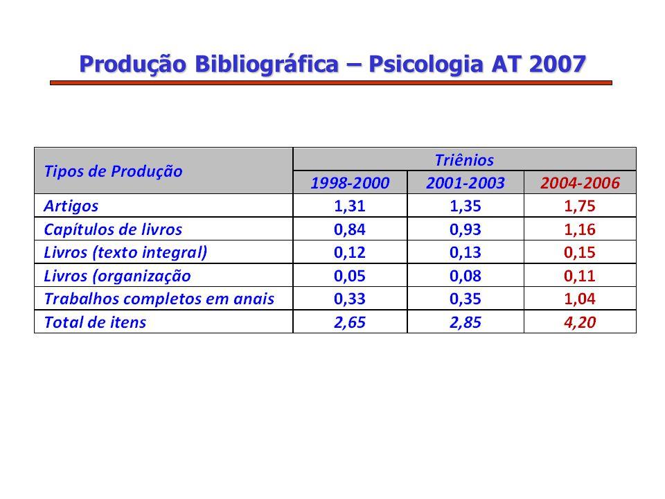 Produção Bibliográfica – Psicologia AT 2007