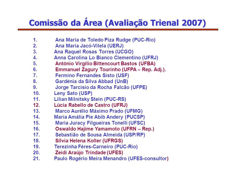 Comissão da Área (Avaliação Trienal 2007) 1. Ana Maria de Toledo Piza Rudge (PUC-Rio) 2. Ana Maria Jacó-Vilela (UERJ) 3. Ana Raquel Rosas Torres (UCGO