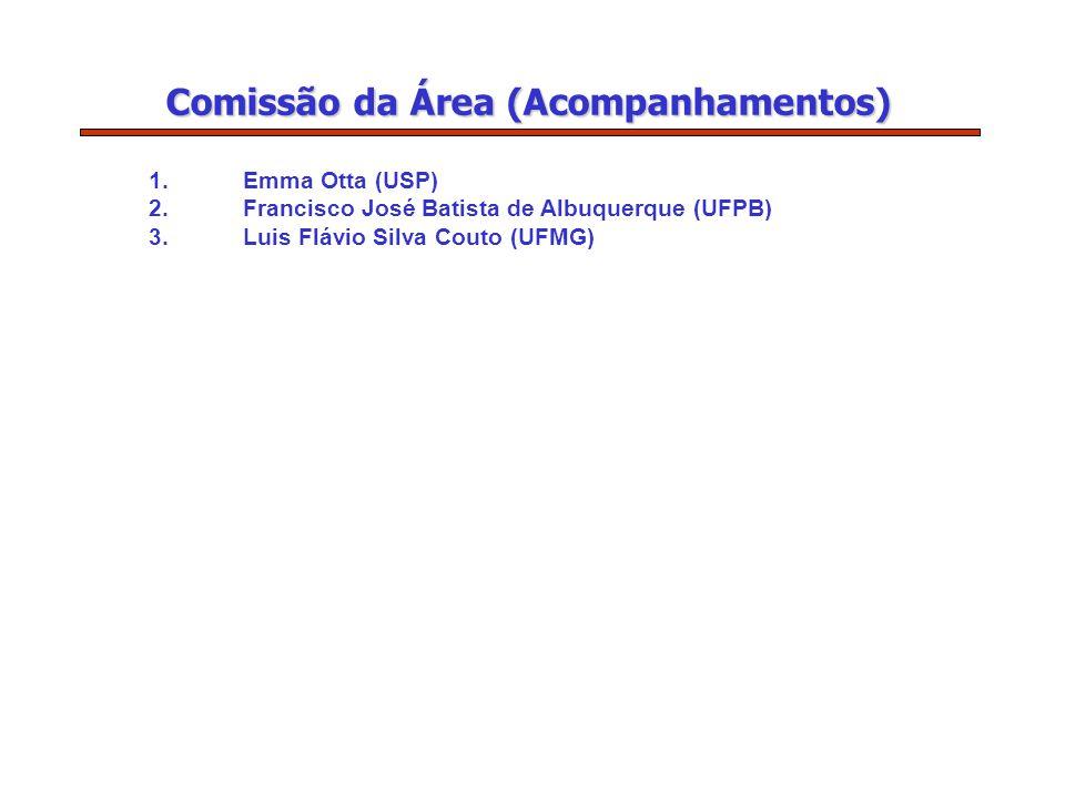 Comissão da Área (Acompanhamentos) 1. Emma Otta (USP) 2. Francisco José Batista de Albuquerque (UFPB) 3. Luis Flávio Silva Couto (UFMG)