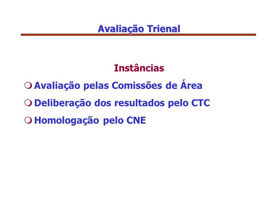 Avaliação Trienal Instâncias mAvaliação pelas Comissões de Área mDeliberação dos resultados pelo CTC mHomologação pelo CNE