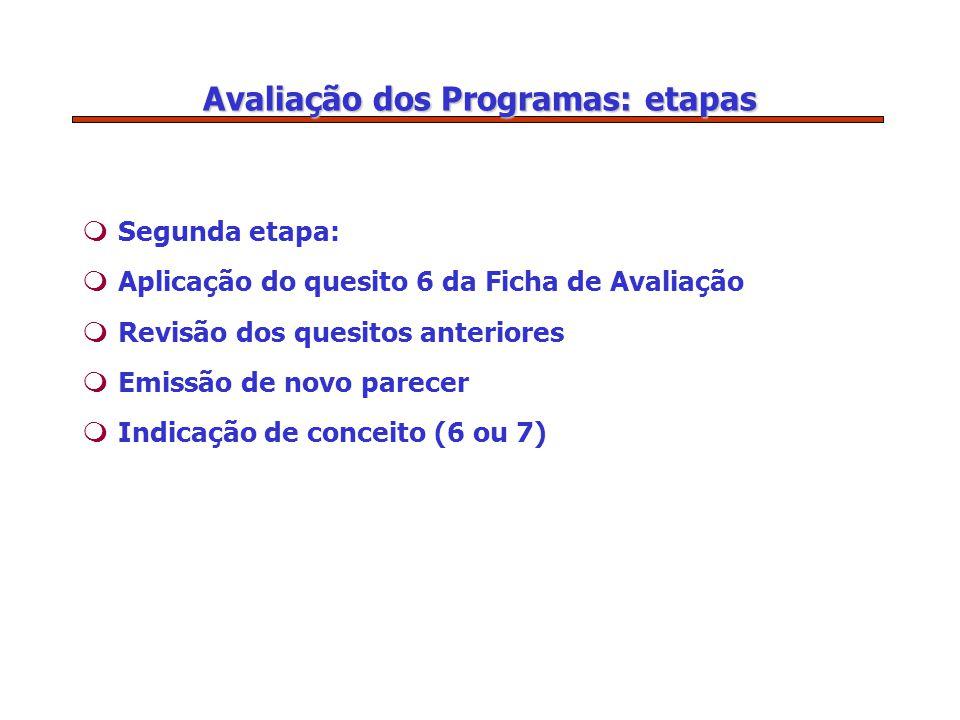 Avaliação dos Programas: etapas mSegunda etapa: mAplicação do quesito 6 da Ficha de Avaliação mRevisão dos quesitos anteriores mEmissão de novo parecer mIndicação de conceito (6 ou 7)