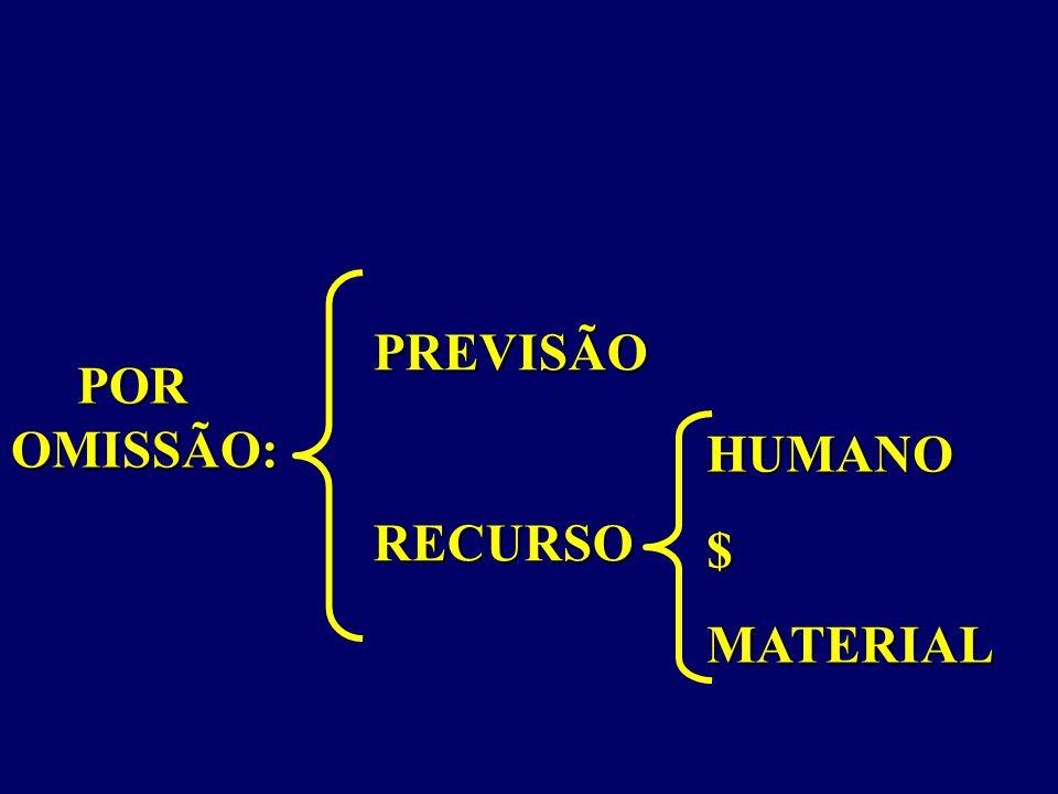 POR OMISSÃO: POR OMISSÃO: PREVISÃORECURSO HUMANO$MATERIAL