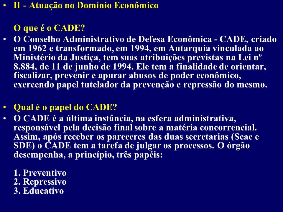 II - Atuação no Domínio Econômico O que é o CADE.