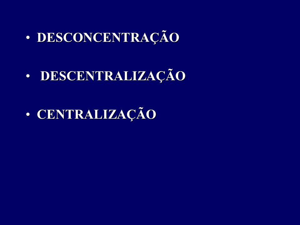 DESCONCENTRAÇÃODESCONCENTRAÇÃO DESCENTRALIZAÇÃO DESCENTRALIZAÇÃO CENTRALIZAÇÃOCENTRALIZAÇÃO