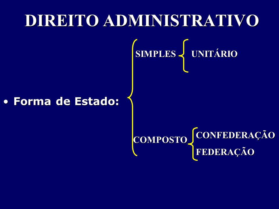 DIREITO ADMINISTRATIVO Forma de Estado:Forma de Estado: SIMPLES CONFEDERAÇÃOFEDERAÇÃO UNITÁRIO COMPOSTO
